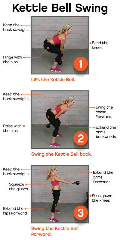 How to Swing a Kettlebell