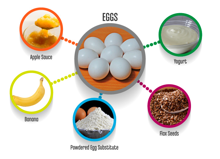 Eggs_substitutes-1