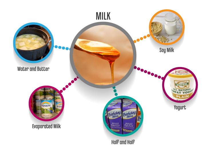 Milk_substitutes